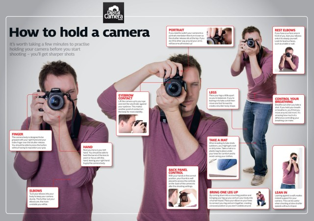How_to_hold_a_camera